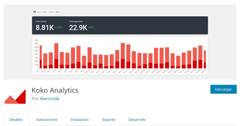 aumenta el trafico de tu blog con koko analytics